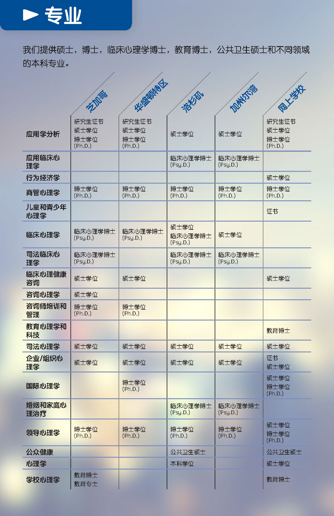 TCSPP_ChineseBrochure_FINAL_Page_3